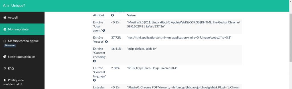 test Navigateur web